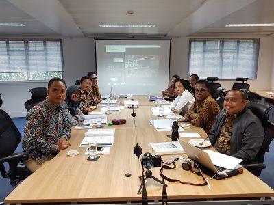 Indonesian Visit – 3